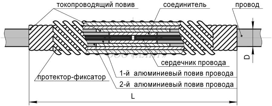 SSSH Dpr 1A2 - Зажим спиральный соединительный шлейфовый ССШ-Dпр-1А и ССШ-Dпр-2А