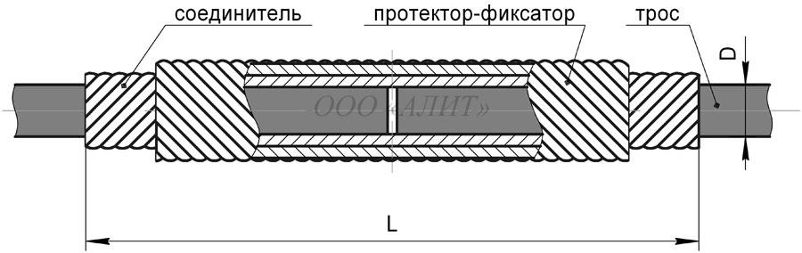 ZSS Dpr 1A - Зажим спиральный соединительный ЗСС-Dпр-1А