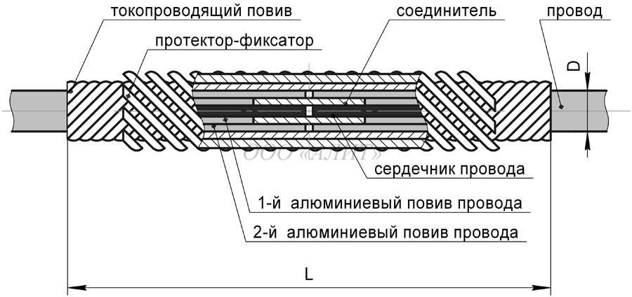 ZSS Dpr 2A - Зажим спиральный соединительный ЗСС-Dпр-2А