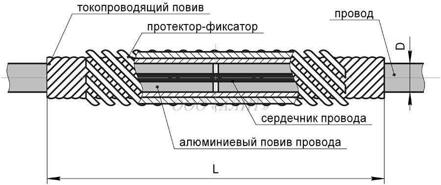 ZSS Dpr 3A - Зажим спиральный соединительный ЗСС-Dпр-3А