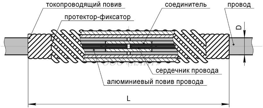 ZSS Dpr 4A - Зажим спиральный соединительный ЗСС-Dпр-4А