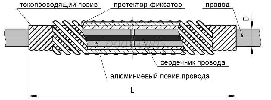 zazhim spiralnyj remontnyj sr dpr 1a - Зажим спиральный ремонтный СР-Dпр-1А