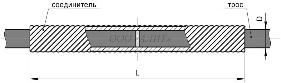 zazhim spiralnyj soedinitelnyj shlejfovyj sssh dpr 1a i sssh dpr 2a - Зажим спиральный соединительный шлейфовый ССШ-Dпр-3А