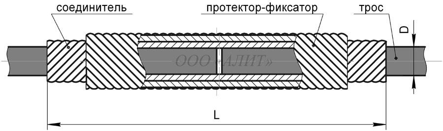 zazhim spiralnyj soedinitelnyj shlejfovyj sssh dpr 1a i sssh dpr 2a2 - Зажим спиральный соединительный шлейфовый ССШ-Dпр-3А